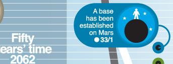 1. Base on Mars