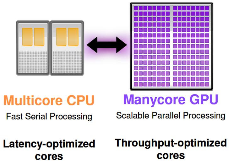 CPU-GPU-4-1