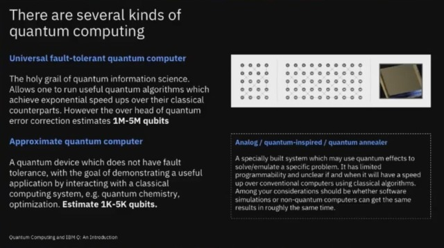 Quantum Computing, Its Principles, Capabilities and Challenges